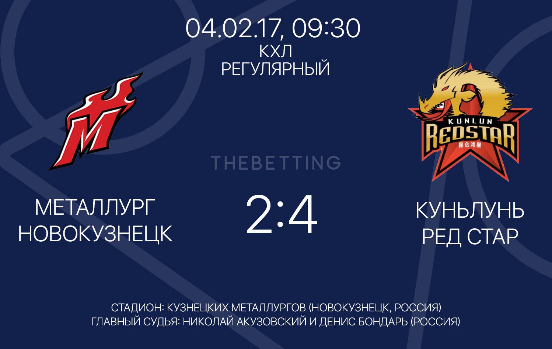 Обзор матча Металлург НК - Куньлунь Ред Стар 04 февраля 2017