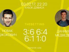 Обзор матча Новак Джокович - Даниил Медведев 03 февраля 2017
