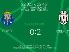Обзор матча Порту - Ювентус 22 февраля 2017