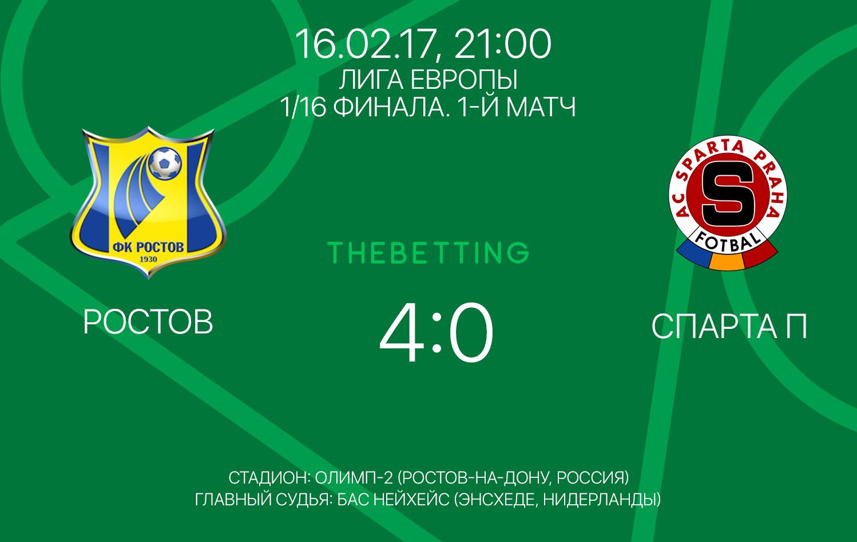 Обзор матча Ростов - Спарта П 16 февраля 2017
