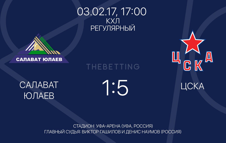 Обзор матча Салават Юлаев - ЦСКА 03 февраля 2017