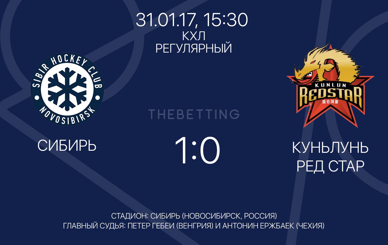 Обзор матча Сибирь - Куньлунь Ред Стар 31 января 2017