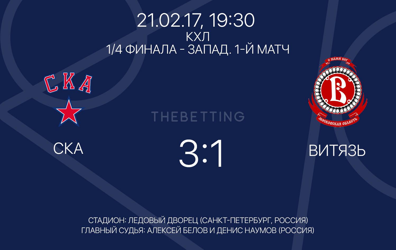 Обзор матча СКА - Витязь 21 февраля 2017