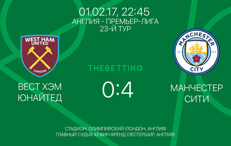 Обзор матча Вест Хэм Юнайтед - Манчестер Сити 01 февраля 2017