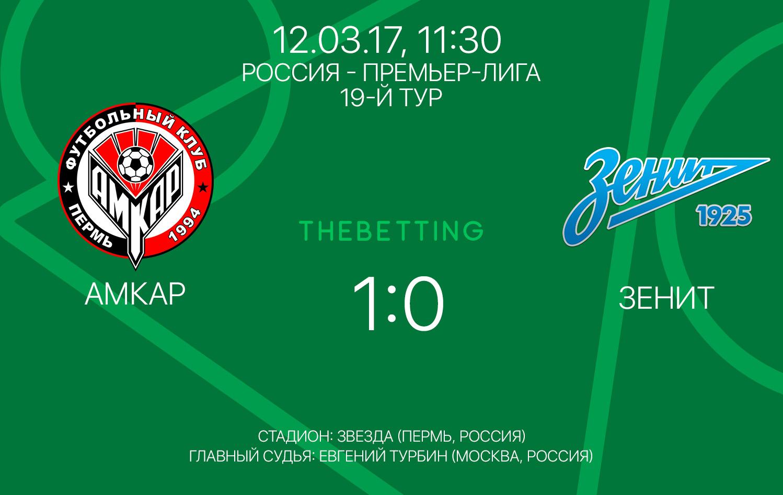 Обзор матча Амкар - Зенит 12 марта 2017