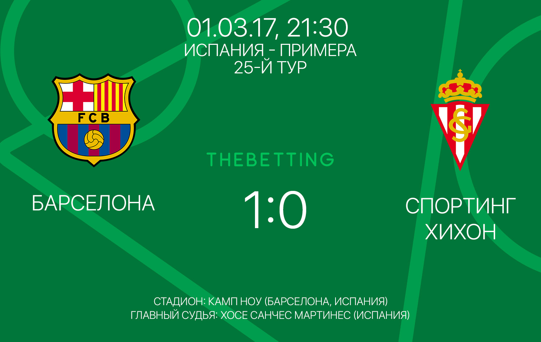 Обзор матча Барселона - Спортинг Хихон 01 марта 2017
