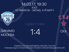 Обзор матча Динамо М - СКА 14 марта 2017