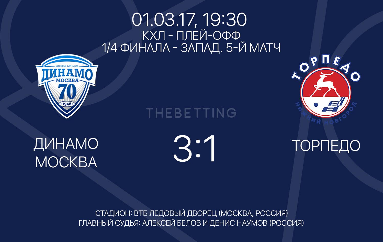 Обзор матча Динамо М - Торпедо 01 марта 2017