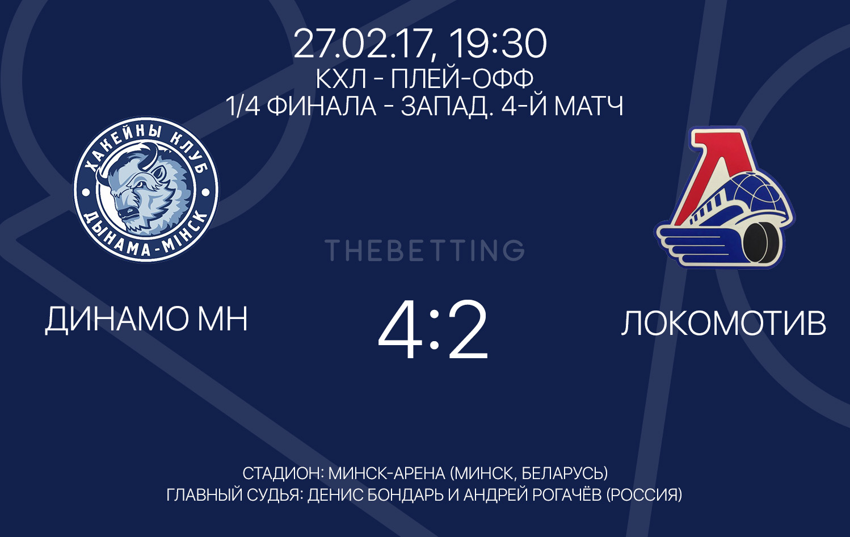 Обзор матча Динамо МН - Локомотив 27 февраля 2017