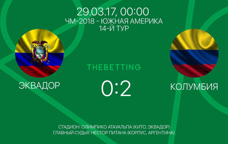 Обзор матча Эквадор - Колумбия 29 марта 2017