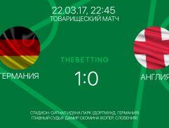 Обзор матча Германия - Англия 22 марта 2017