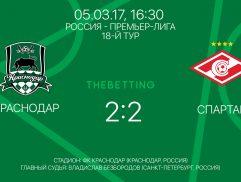 Обзор матча Краснодар - Спартак 05 марта 2017