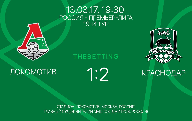 Обзор матча Локомотив - Краснодар 13 марта 2017
