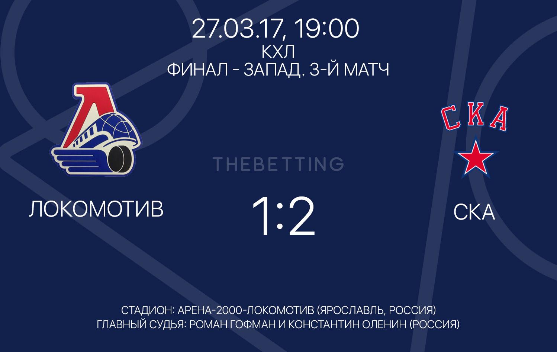 Обзор матча Локомотив - СКА 27 марта 2017