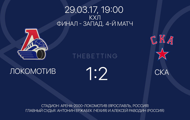 Обзор матча Локомотив - СКА 29 марта 2017
