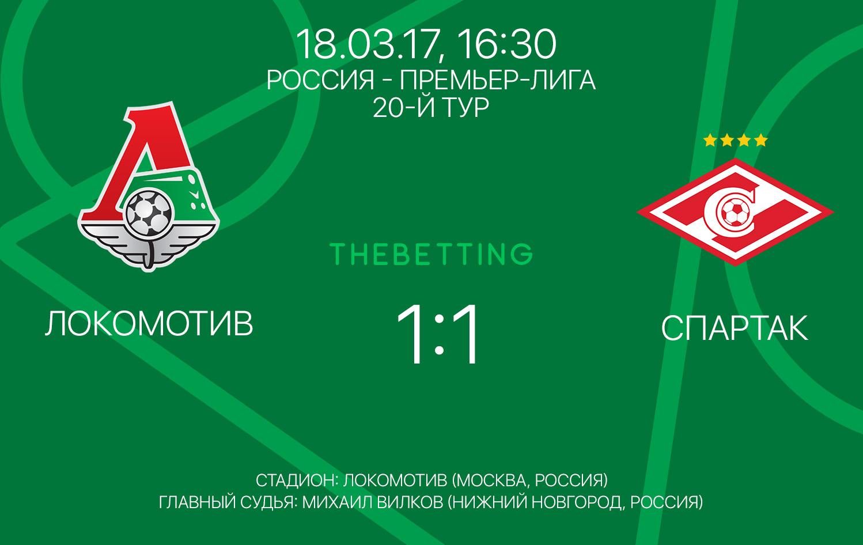 Обзор матча Локомотив - Спартак 18 марта 2017