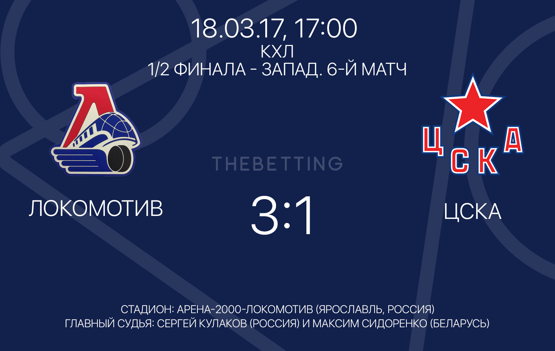 Обзор матча Локомотив - ЦСКА 18 марта 2017