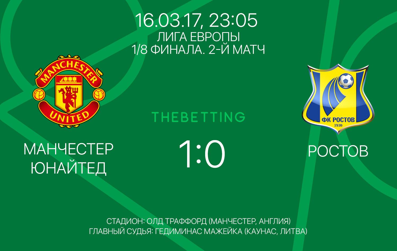 Обзор матча Манчестер Юнайтед - Ростов 16 марта 2017