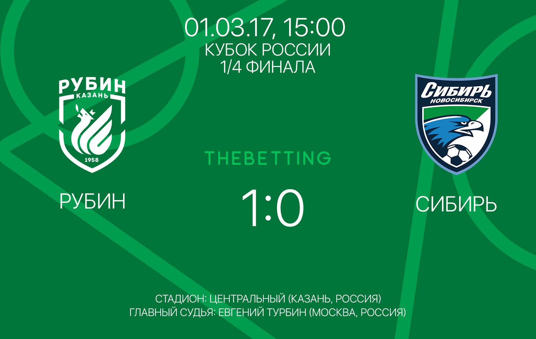 Обзор матча Рубин - Сибирь 01 марта 2017