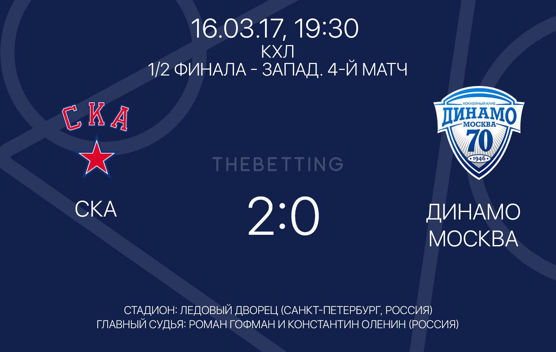 Обзор матча СКА - Динамо М 16 марта 2017