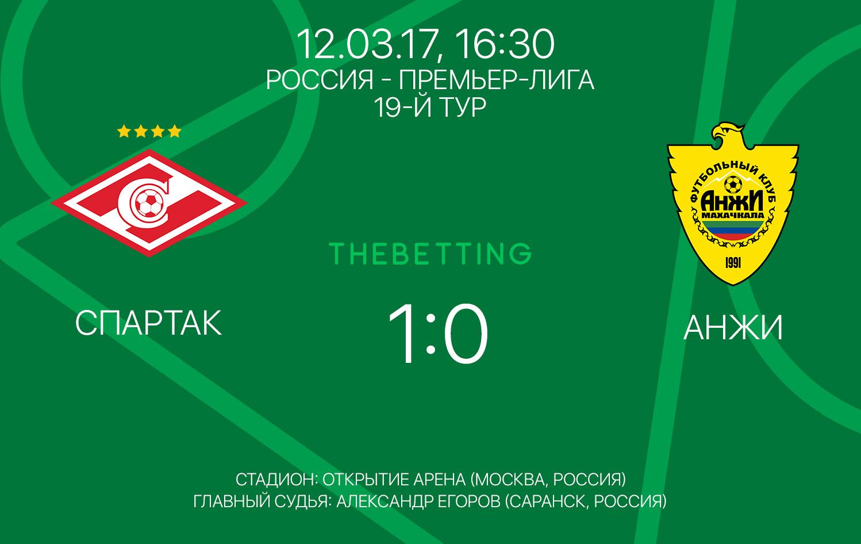 Обзор матча Спартак - Анжи 12 марта 2017