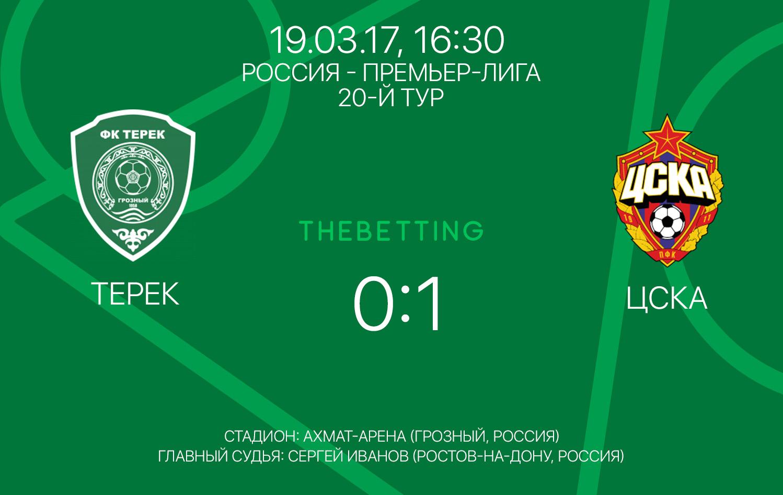 Обзор матча Терек - ЦСКА 19 марта 2017