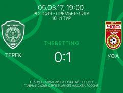Обзор матча Терек - Уфа, 05 марта 2017