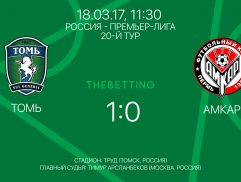 Обзор матча Томь - Амкар 18 марта 2017