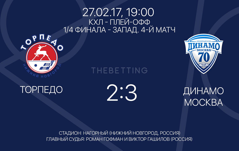 Обзор матча Торпедо - Динамо М 27 февраля 2017