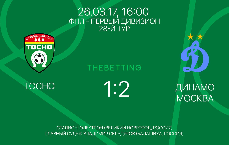Обзор матча Тосно - Динамо М 26 марта 2017