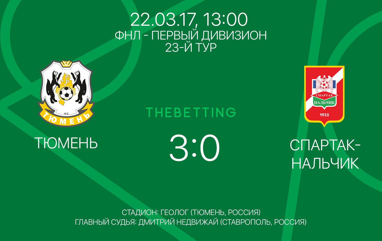 Обзор матча Тюмень - Спартак Нальчик 22 марта 2017
