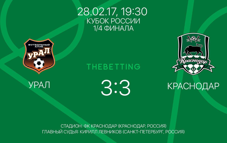 Обзор матча Урал - Краснодар 28 февраля 2017