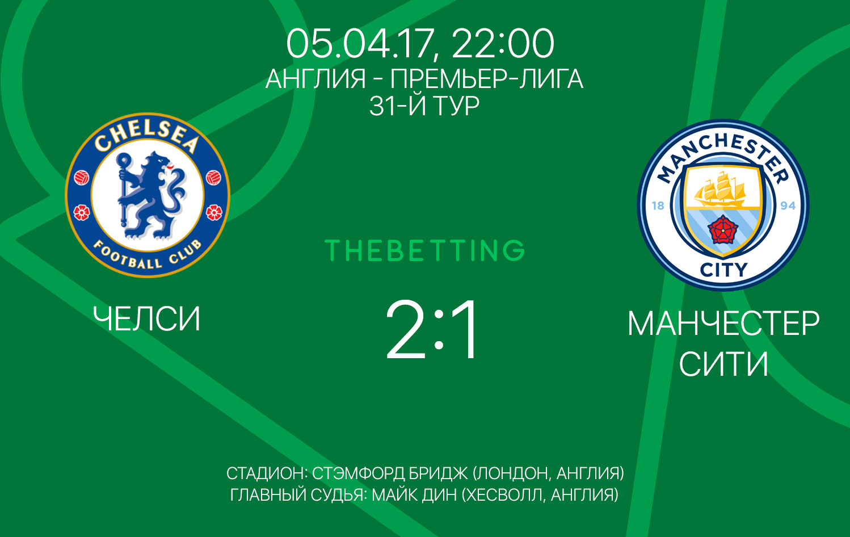 Обзор матча Челси - Манчестер Сити 05 апреля 2017