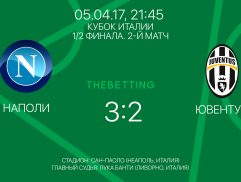 Обзор матча Наполи - Ювентус 05 апреля 2017